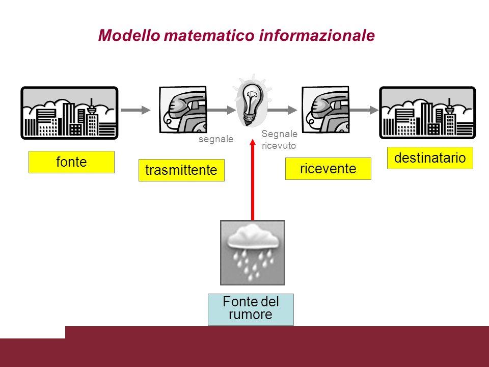 Fondamenti della comunicazione: definizioni, paradigmi e modelli La Teoria dellinformazione La teoria venne presentata al mondo sotto forma di due mem