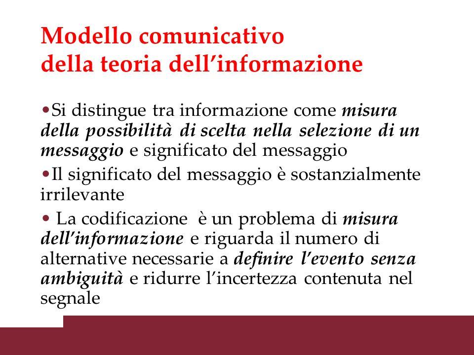 Modello comunicativo della teoria dellinformazione Lattenzione è focalizzata ldal punto di vista metodologico, sulla scomposizione del processo comuni