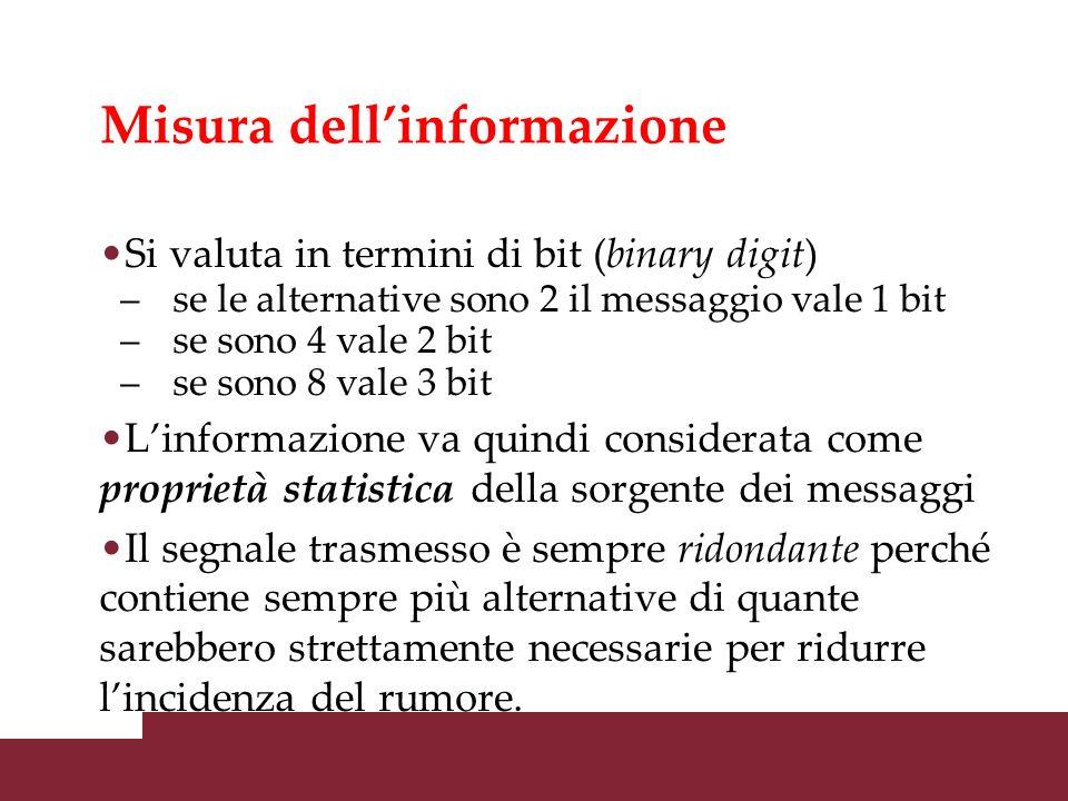 Modello comunicativo della teoria dellinformazione Si distingue tra informazione come misura della possibilità di scelta nella selezione di un messagg
