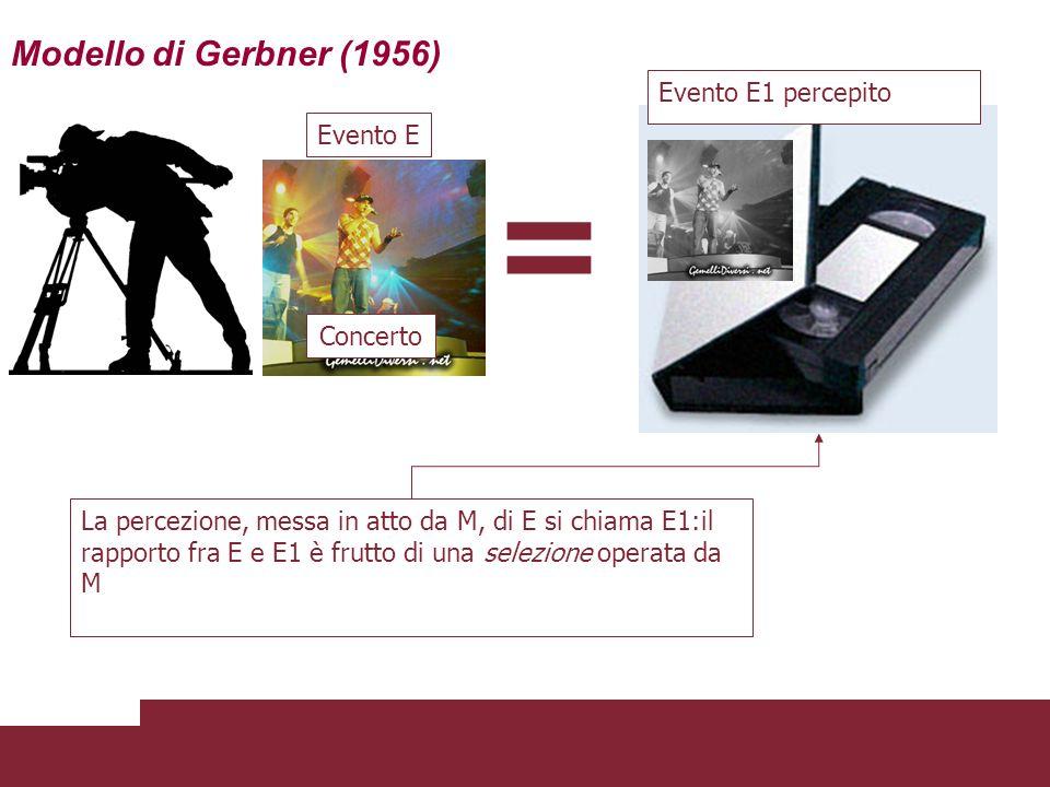 Evento E Concerto Il processo comunicativo comincia con un evento E (qualcosa della realtà esterna) percepito da M (un uomo o una macchina) Selezione
