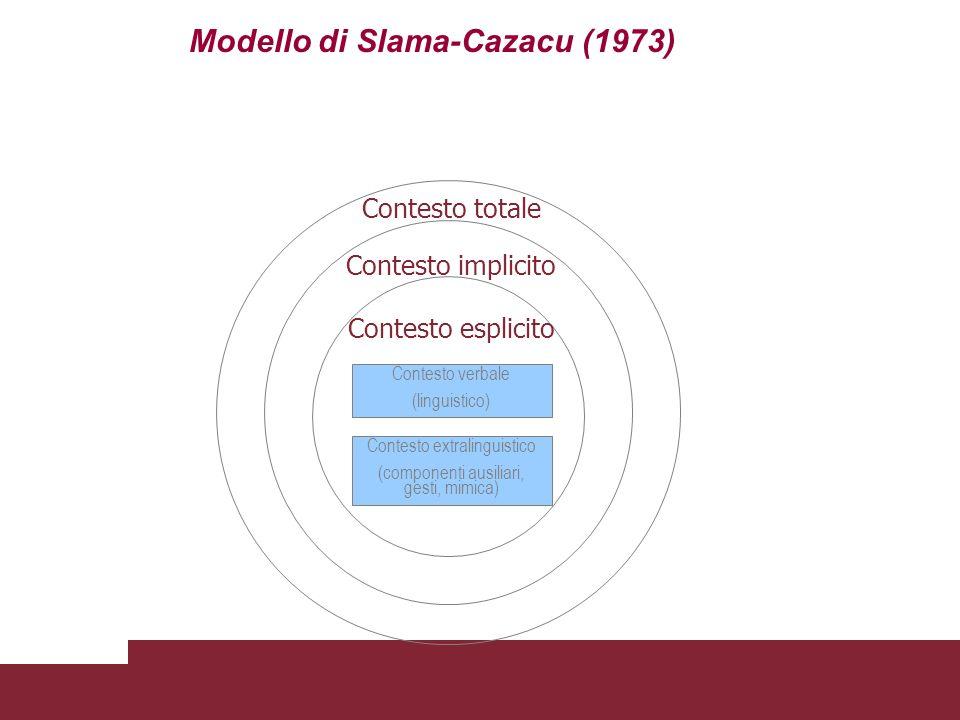 Prende le mosse dalla teoria matematica dellinformazione: la sigla SMCR (Source, Message, Channel, Receiver) riprende gli elementi dello schema Shanno