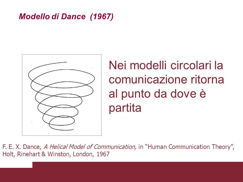 Modello della comunicazione di massa di Riley & Riley (1959) J.W. Riley Jr., M. White Riley, Mass Communication and the Social System, in R.K. Merton,