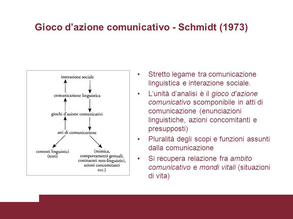Nei modelli circolari la comunicazione ritorna al punto da dove è partita Modello di Dance (1967) F. E. X. Dance, A Helical Model of Communication, in