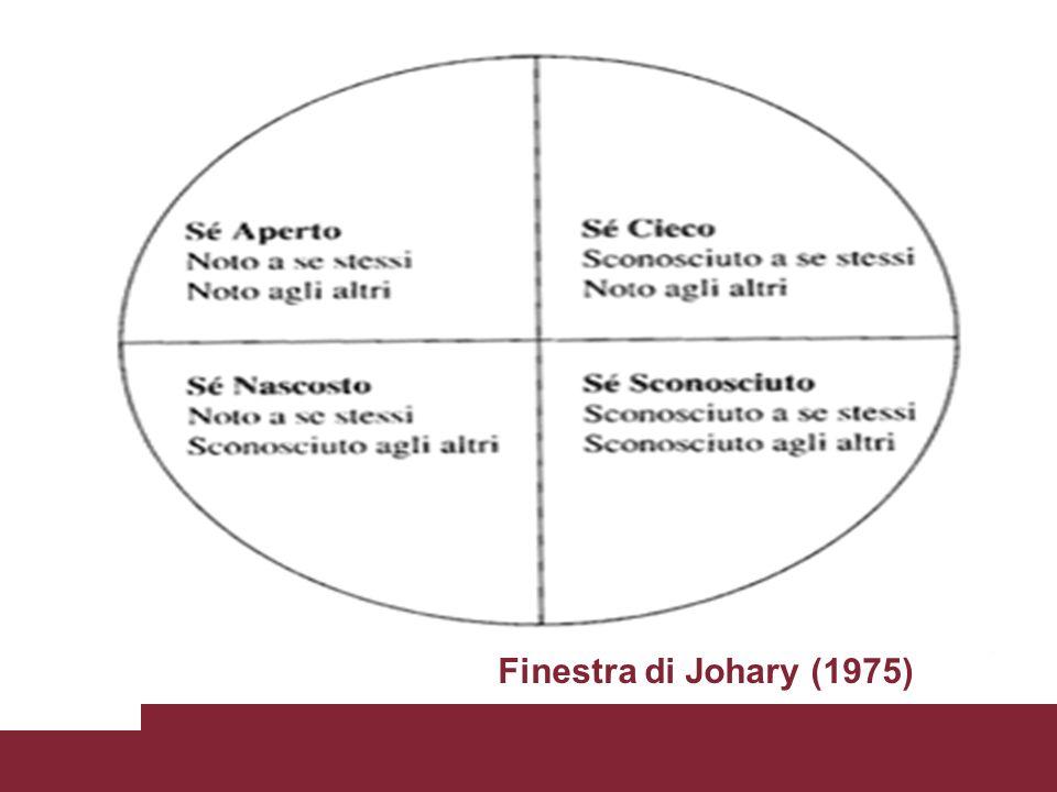 Gioco dazione comunicativo - Schmidt (1973) Stretto legame tra comunicazione linguistica e interazione sociale. Lunità danalisi è il gioco dazione com