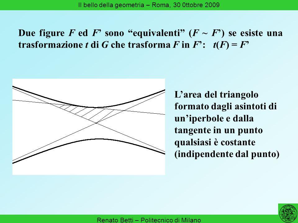 Renato Betti – Politecnico di Milano Il bello della geometria – Roma, 30 0ttobre 2009 Larea del triangolo formato dagli asintoti di uniperbole e dalla