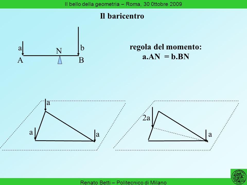Renato Betti – Politecnico di Milano Il bello della geometria – Roma, 30 0ttobre 2009 N ab AB regola del momento: a.AN = b.BN Il baricentro a a a a 2a