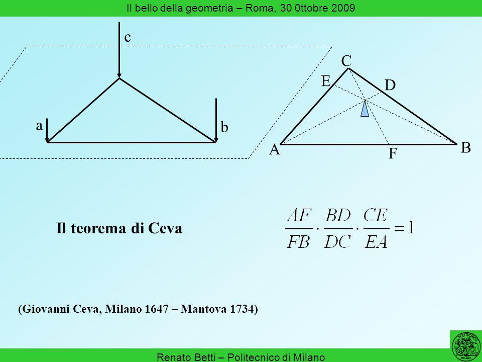 Renato Betti – Politecnico di Milano Il bello della geometria – Roma, 30 0ttobre 2009 Il teorema di Ceva a b c A B C E F D (Giovanni Ceva, Milano 1647