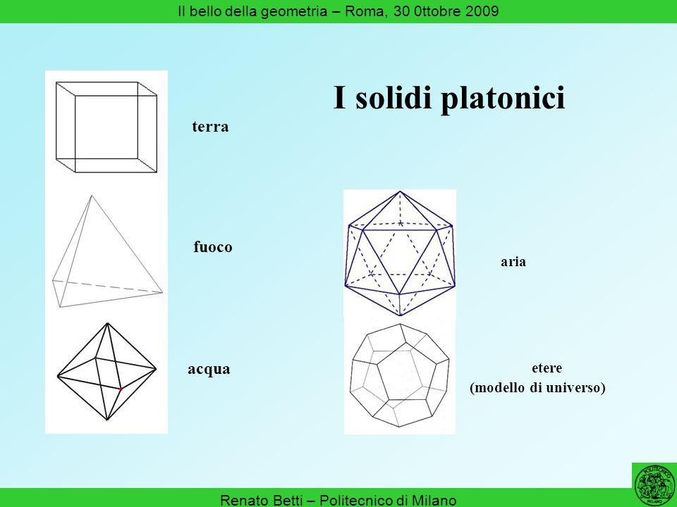 Renato Betti – Politecnico di Milano Il bello della geometria – Roma, 30 0ttobre 2009 terra fuoco acqua aria etere (modello di universo) I solidi plat