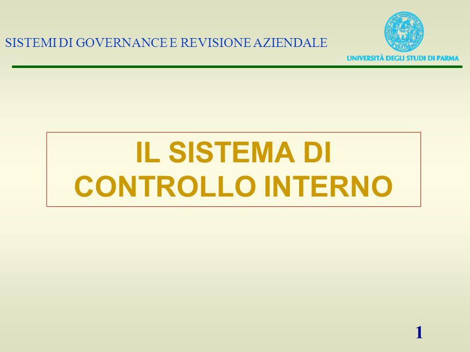 SISTEMI DI GOVERNANCE E REVISIONE AZIENDALE 1 IL SISTEMA DI CONTROLLO INTERNO