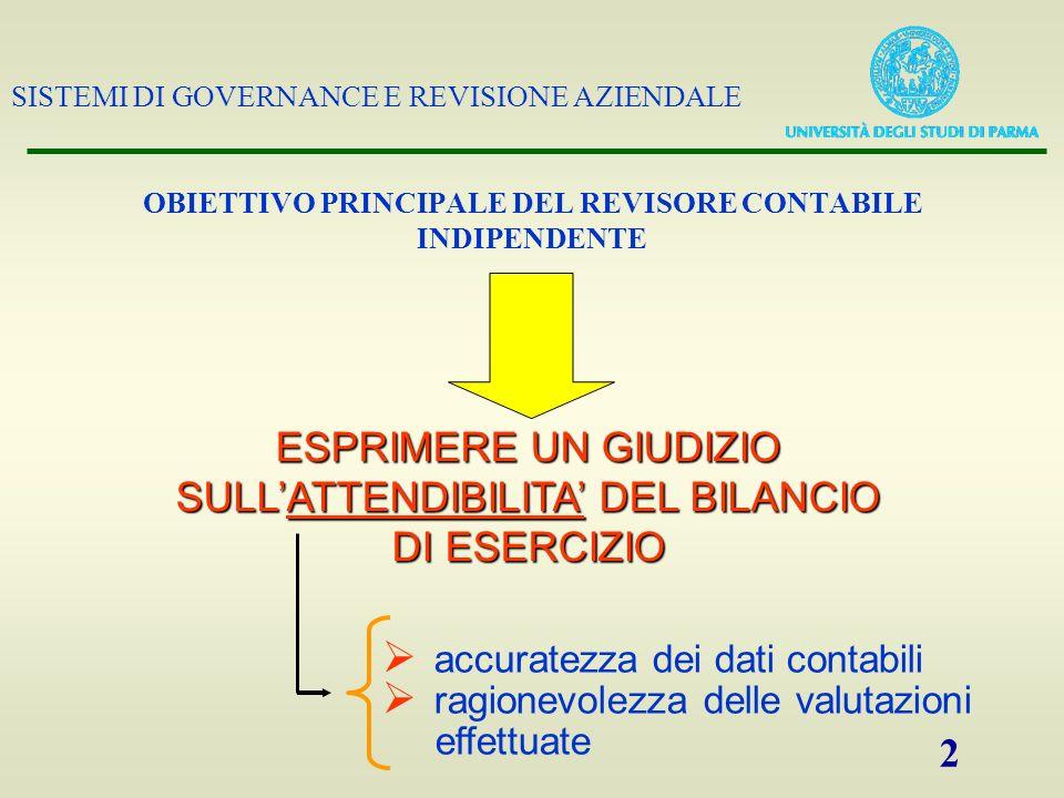 SISTEMI DI GOVERNANCE E REVISIONE AZIENDALE 2 OBIETTIVO PRINCIPALE DEL REVISORE CONTABILE INDIPENDENTE ESPRIMERE UN GIUDIZIO SULLATTENDIBILITA DEL BIL