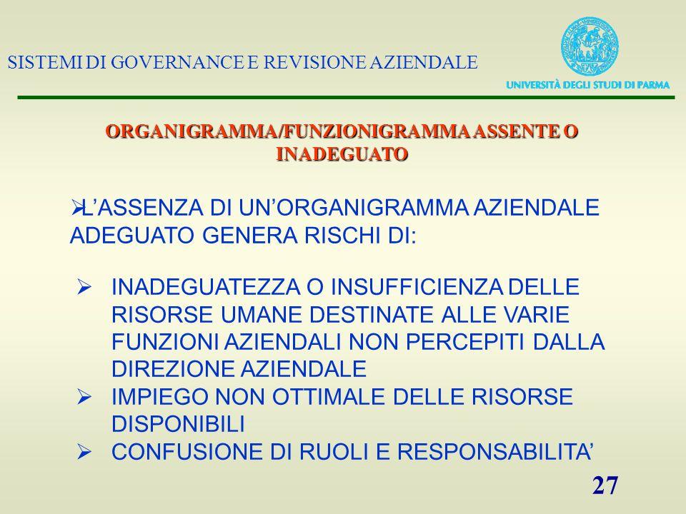 SISTEMI DI GOVERNANCE E REVISIONE AZIENDALE 27 ORGANIGRAMMA/FUNZIONIGRAMMA ASSENTE O INADEGUATO LASSENZA DI UNORGANIGRAMMA AZIENDALE ADEGUATO GENERA R