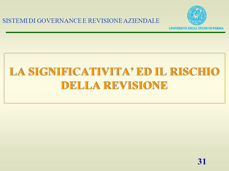 SISTEMI DI GOVERNANCE E REVISIONE AZIENDALE 31 LA SIGNIFICATIVITA ED IL RISCHIO DELLA REVISIONE