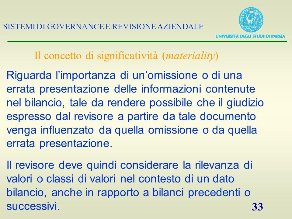 SISTEMI DI GOVERNANCE E REVISIONE AZIENDALE 33 Il concetto di significatività (materiality) Riguarda limportanza di unomissione o di una errata presen