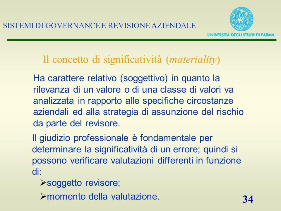 SISTEMI DI GOVERNANCE E REVISIONE AZIENDALE 34 Il concetto di significatività (materiality) Ha carattere relativo (soggettivo) in quanto la rilevanza
