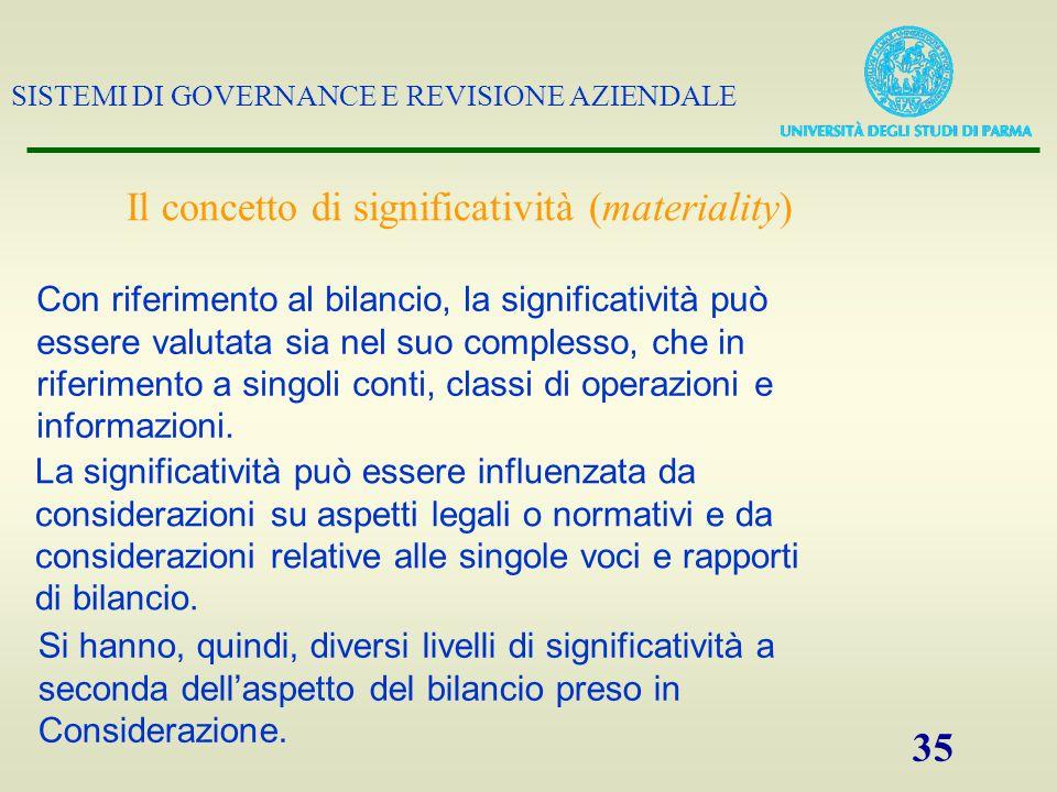 SISTEMI DI GOVERNANCE E REVISIONE AZIENDALE 35 Il concetto di significatività (materiality) Con riferimento al bilancio, la significatività può essere