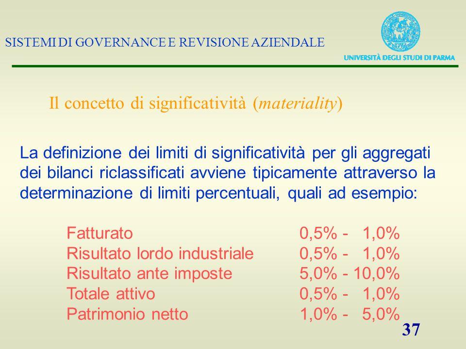 SISTEMI DI GOVERNANCE E REVISIONE AZIENDALE 37 Il concetto di significatività (materiality) La definizione dei limiti di significatività per gli aggre