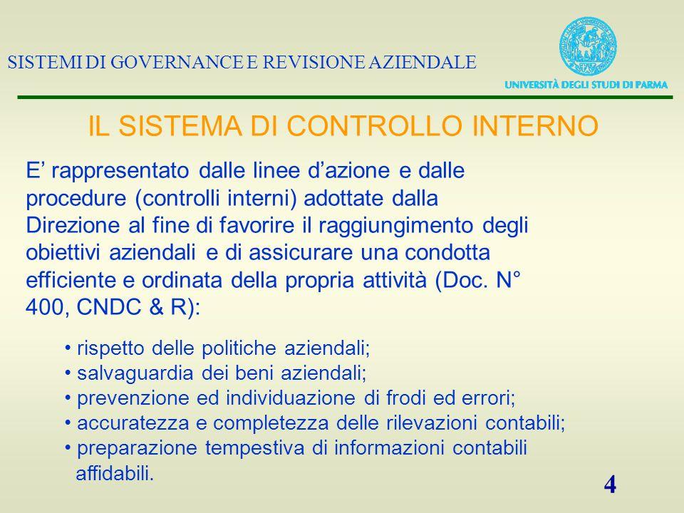 SISTEMI DI GOVERNANCE E REVISIONE AZIENDALE 4 E rappresentato dalle linee dazione e dalle procedure (controlli interni) adottate dalla Direzione al fi