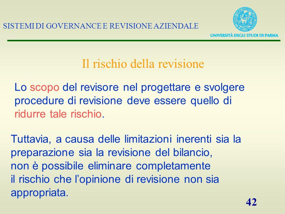 SISTEMI DI GOVERNANCE E REVISIONE AZIENDALE 42 Lo scopo del revisore nel progettare e svolgere procedure di revisione deve essere quello di ridurre ta