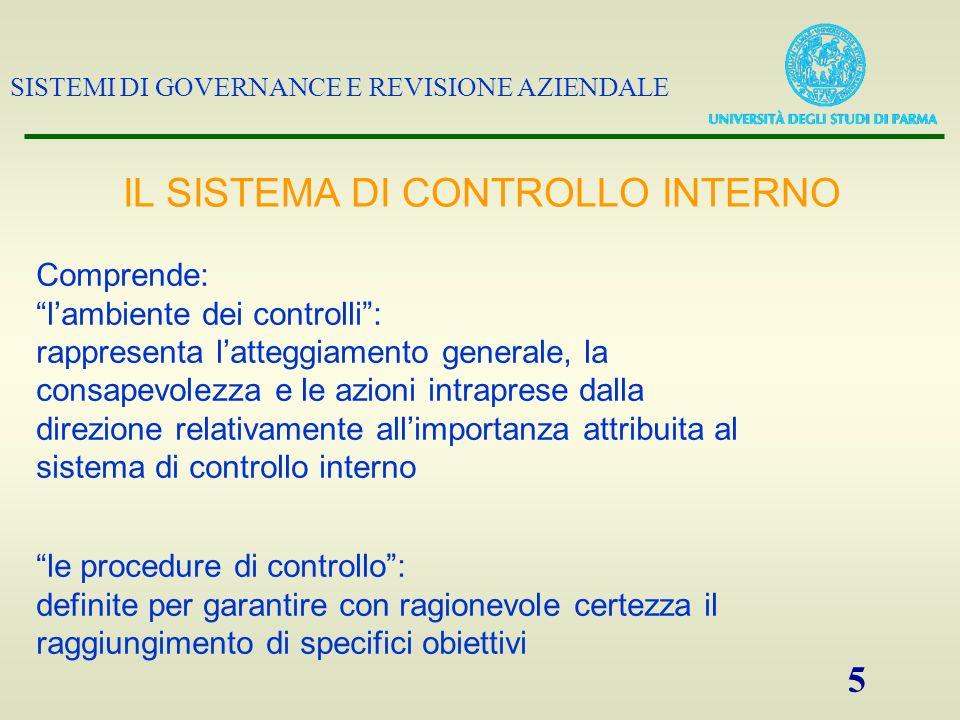 SISTEMI DI GOVERNANCE E REVISIONE AZIENDALE 5 Comprende: lambiente dei controlli: rappresenta latteggiamento generale, la consapevolezza e le azioni i