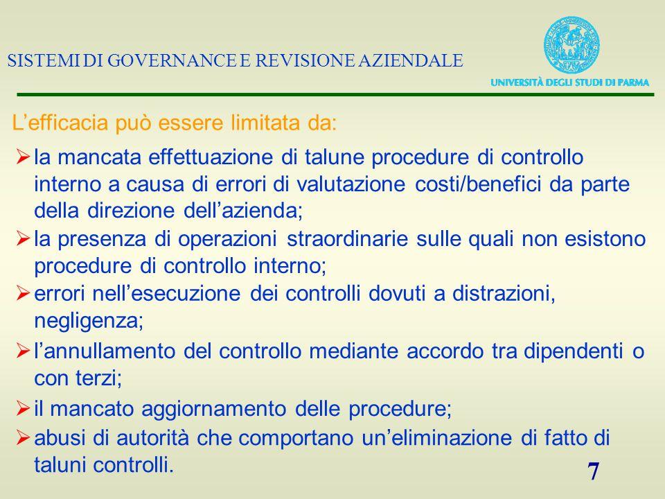 SISTEMI DI GOVERNANCE E REVISIONE AZIENDALE 7 Lefficacia può essere limitata da: la mancata effettuazione di talune procedure di controllo interno a c