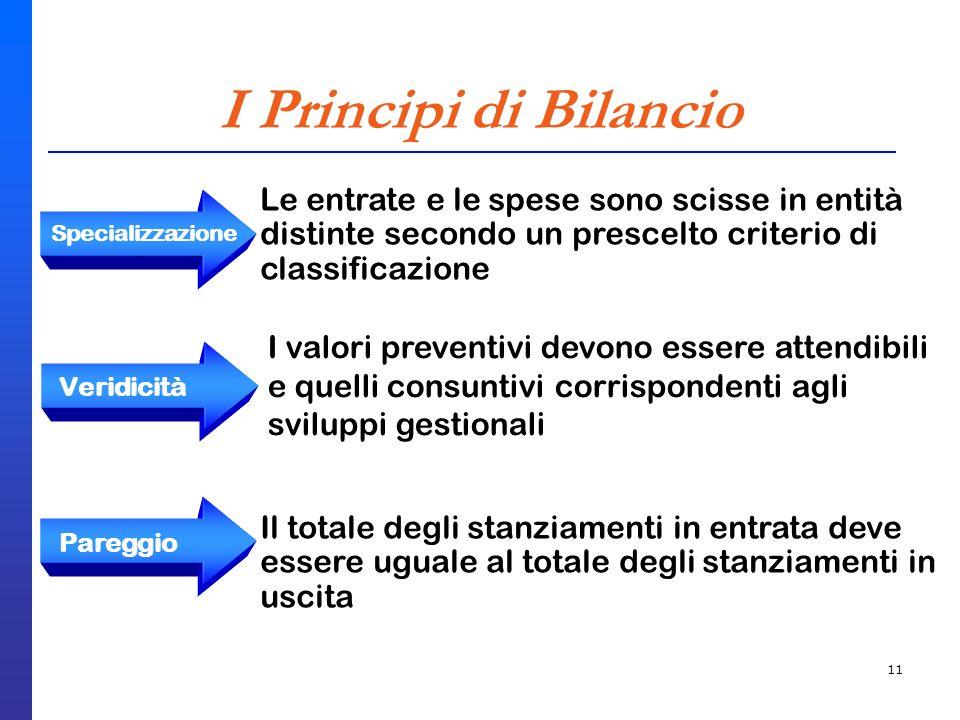 11 I Principi di Bilancio Specializzazione Le entrate e le spese sono scisse in entità distinte secondo un prescelto criterio di classificazione Verid