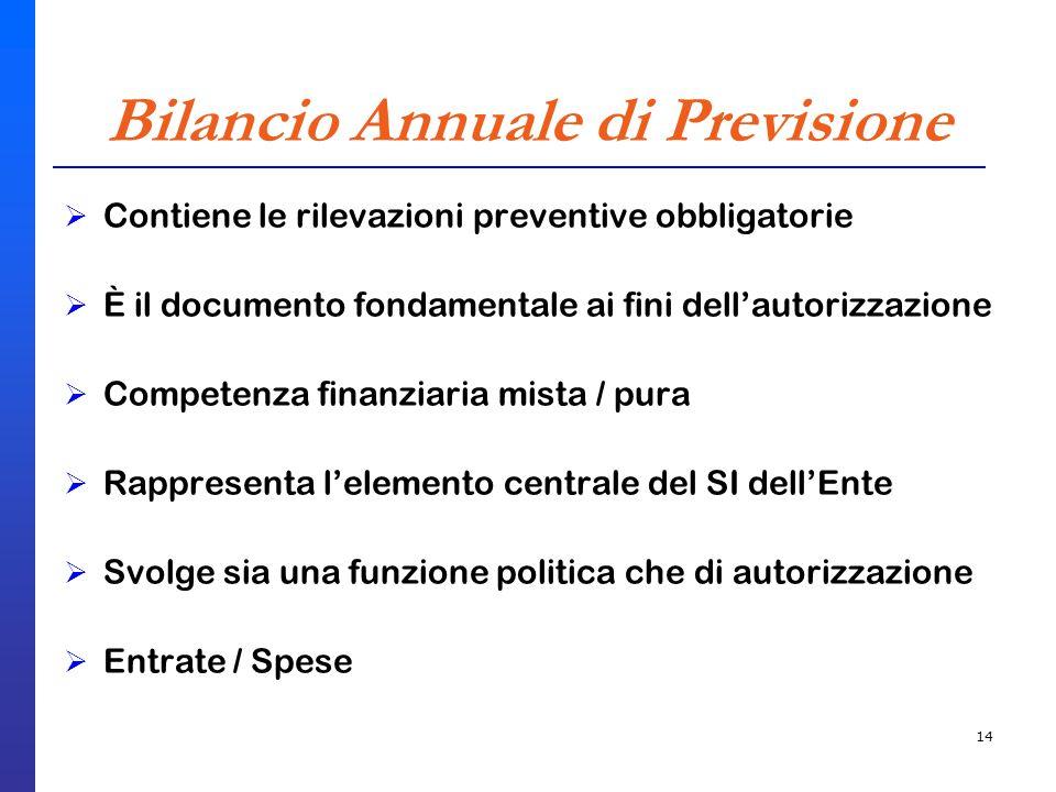 14 Contiene le rilevazioni preventive obbligatorie È il documento fondamentale ai fini dellautorizzazione Competenza finanziaria mista / pura Rapprese