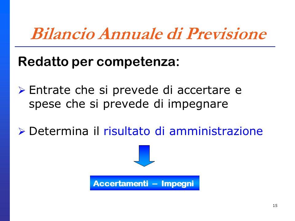 15 Bilancio Annuale di Previsione Redatto per competenza: Entrate che si prevede di accertare e spese che si prevede di impegnare Determina il risulta