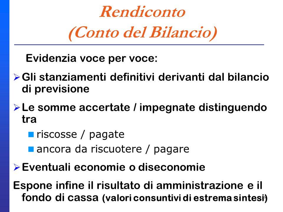 19 Rendiconto (Conto del Bilancio) Evidenzia voce per voce: Gli stanziamenti definitivi derivanti dal bilancio di previsione Le somme accertate / impe