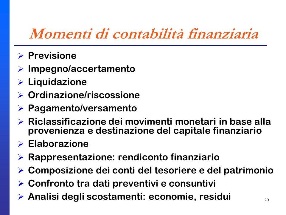 23 Momenti di contabilità finanziaria Previsione Impegno/accertamento Liquidazione Ordinazione/riscossione Pagamento/versamento Riclassificazione dei