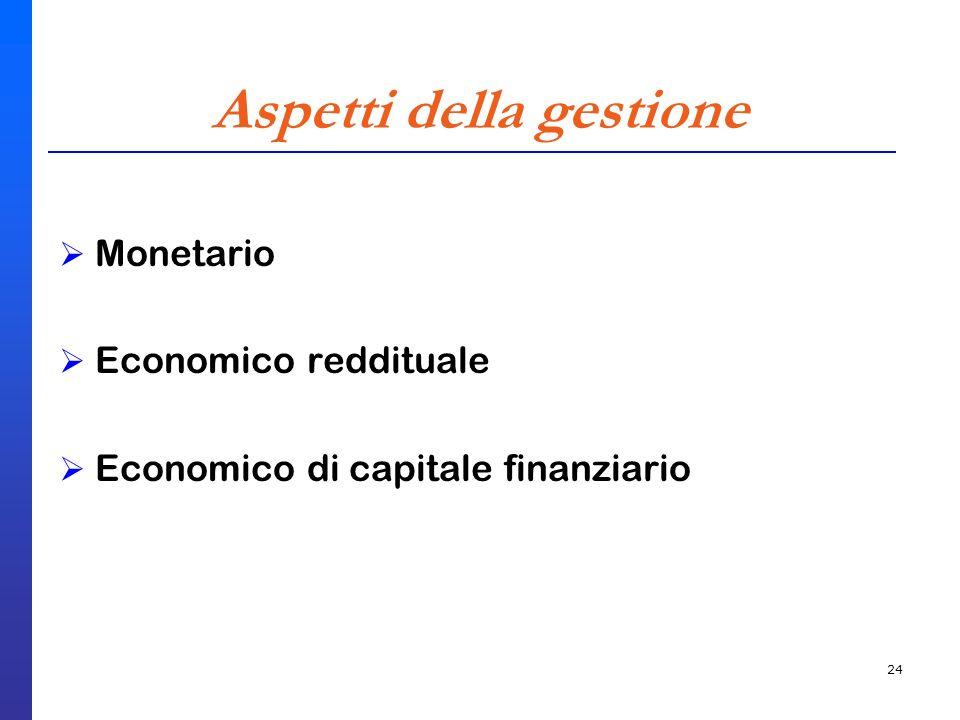 24 Aspetti della gestione Monetario Economico reddituale Economico di capitale finanziario