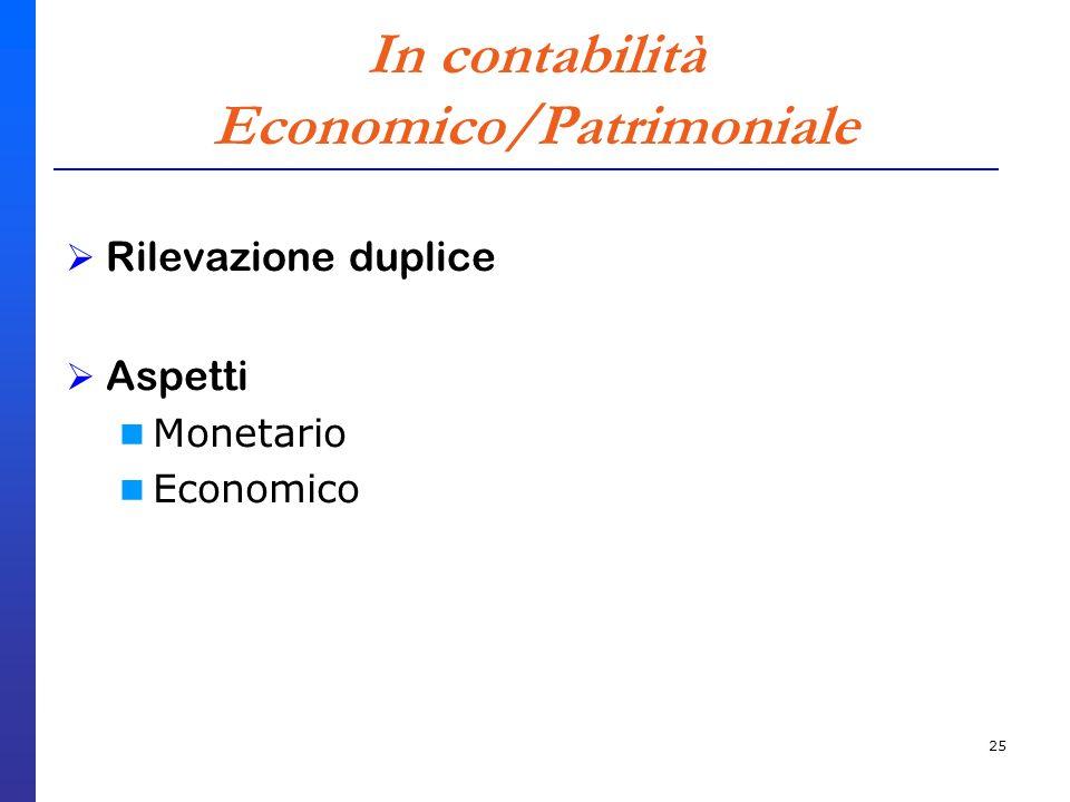 25 In contabilità Economico/Patrimoniale Rilevazione duplice Aspetti Monetario Economico