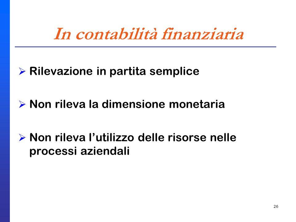 26 In contabilità finanziaria Rilevazione in partita semplice Non rileva la dimensione monetaria Non rileva lutilizzo delle risorse nelle processi aziendali