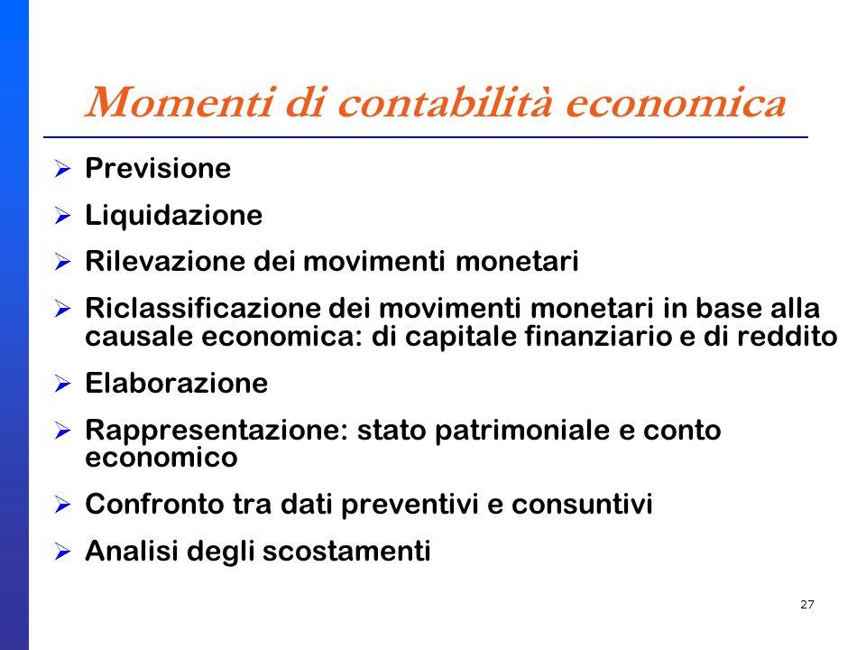 27 Momenti di contabilità economica Previsione Liquidazione Rilevazione dei movimenti monetari Riclassificazione dei movimenti monetari in base alla c