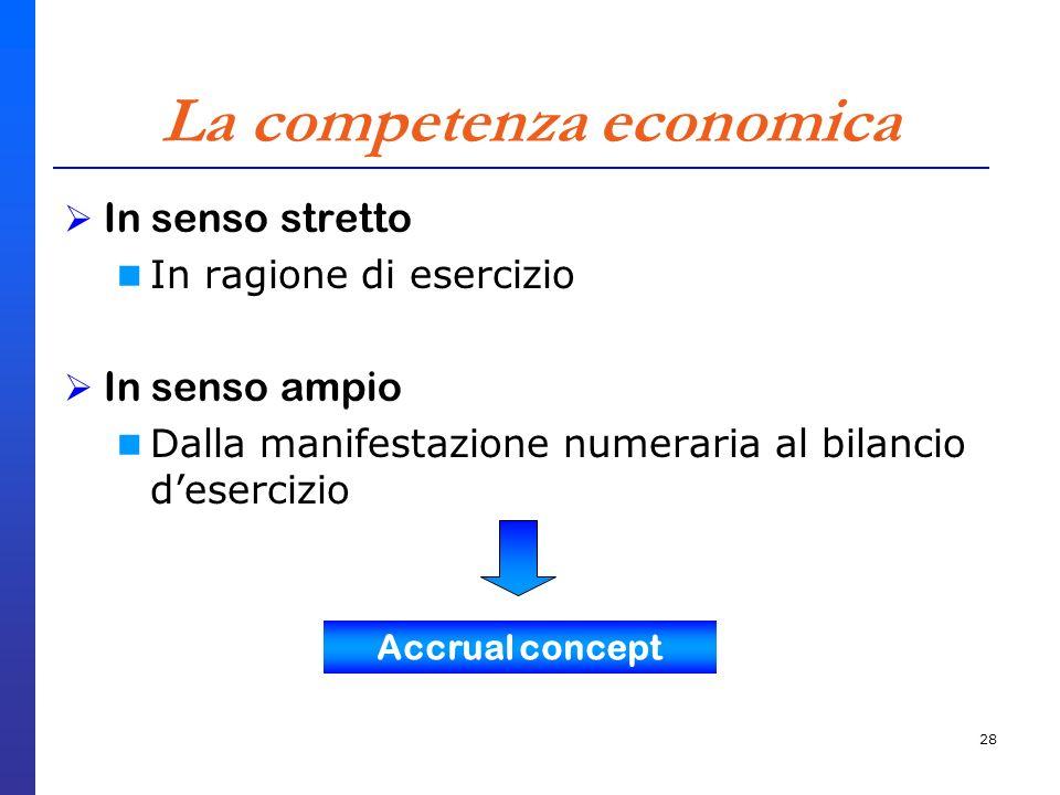 28 La competenza economica In senso stretto In ragione di esercizio In senso ampio Dalla manifestazione numeraria al bilancio desercizio Accrual conce