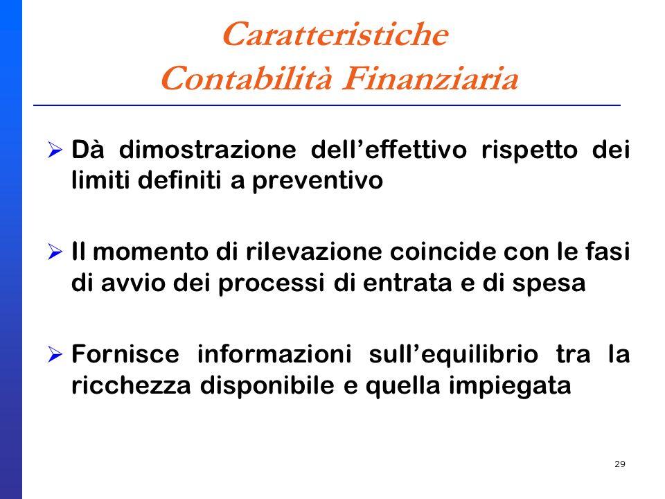 29 Caratteristiche Contabilità Finanziaria Dà dimostrazione delleffettivo rispetto dei limiti definiti a preventivo Il momento di rilevazione coincide