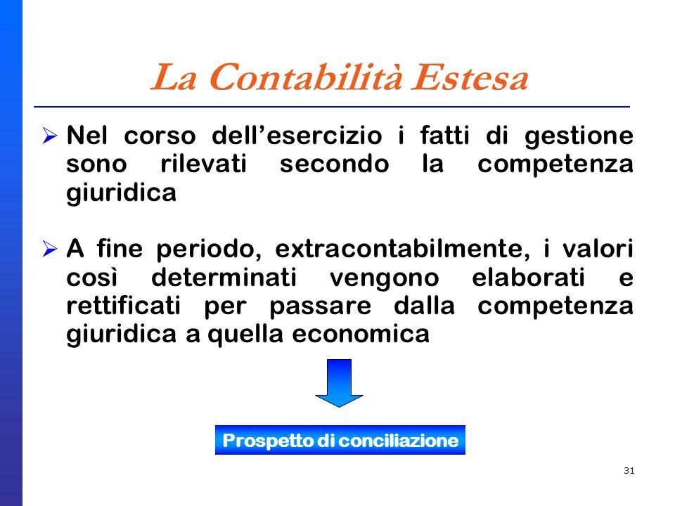31 La Contabilità Estesa Nel corso dellesercizio i fatti di gestione sono rilevati secondo la competenza giuridica A fine periodo, extracontabilmente,
