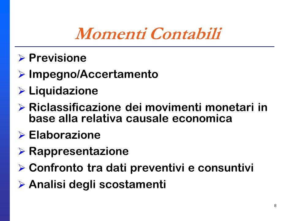 8 Momenti Contabili Previsione Impegno/Accertamento Liquidazione Riclassificazione dei movimenti monetari in base alla relativa causale economica Elab