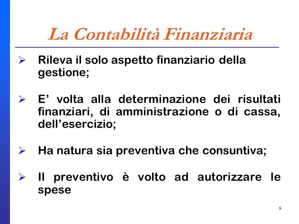 9 La Contabilità Finanziaria Rileva il solo aspetto finanziario della gestione; E volta alla determinazione dei risultati finanziari, di amministrazio