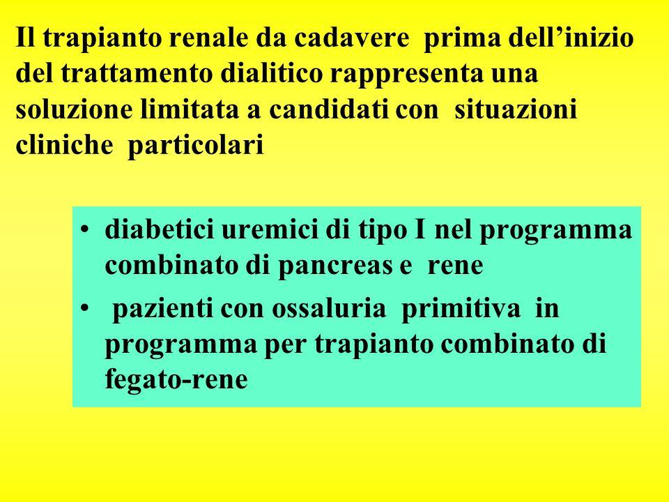 Il trapianto renale da cadavere prima dellinizio del trattamento dialitico rappresenta una soluzione limitata a candidati con situazioni cliniche part