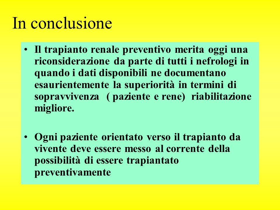 In conclusione Il trapianto renale preventivo merita oggi una riconsiderazione da parte di tutti i nefrologi in quando i dati disponibili ne documenta