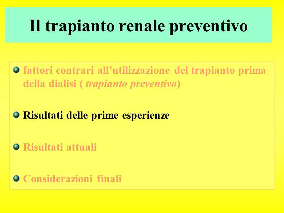 Il trapianto renale preventivo fattori contrari allutilizzazione del trapianto prima della dialisi ( trapianto preventivo) Risultati delle prime esper