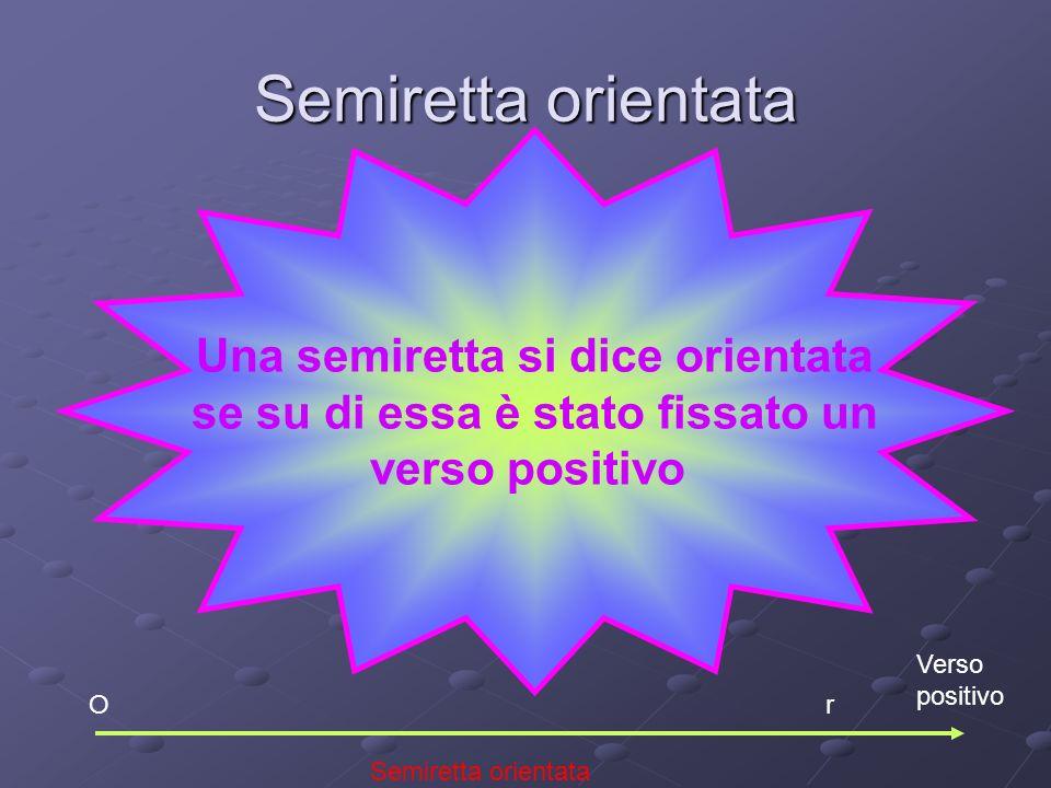 Semiretta orientata Una semiretta si dice orientata se su di essa è stato fissato un verso positivo Or Verso positivo Semiretta orientata