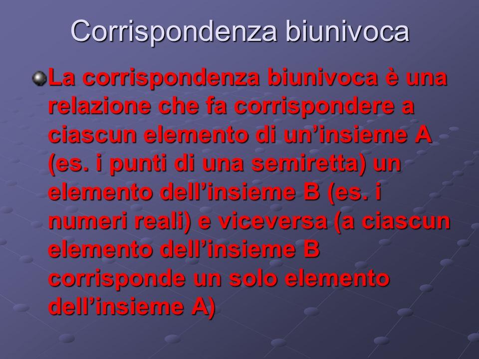 Corrispondenza biunivoca La corrispondenza biunivoca è una relazione che fa corrispondere a ciascun elemento di uninsieme A (es. i punti di una semire
