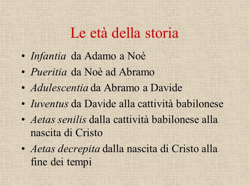 Visione cristocentrica Tutta la storia precristiana è preparazione evangelica, preannuncio della venuta di Cristo.