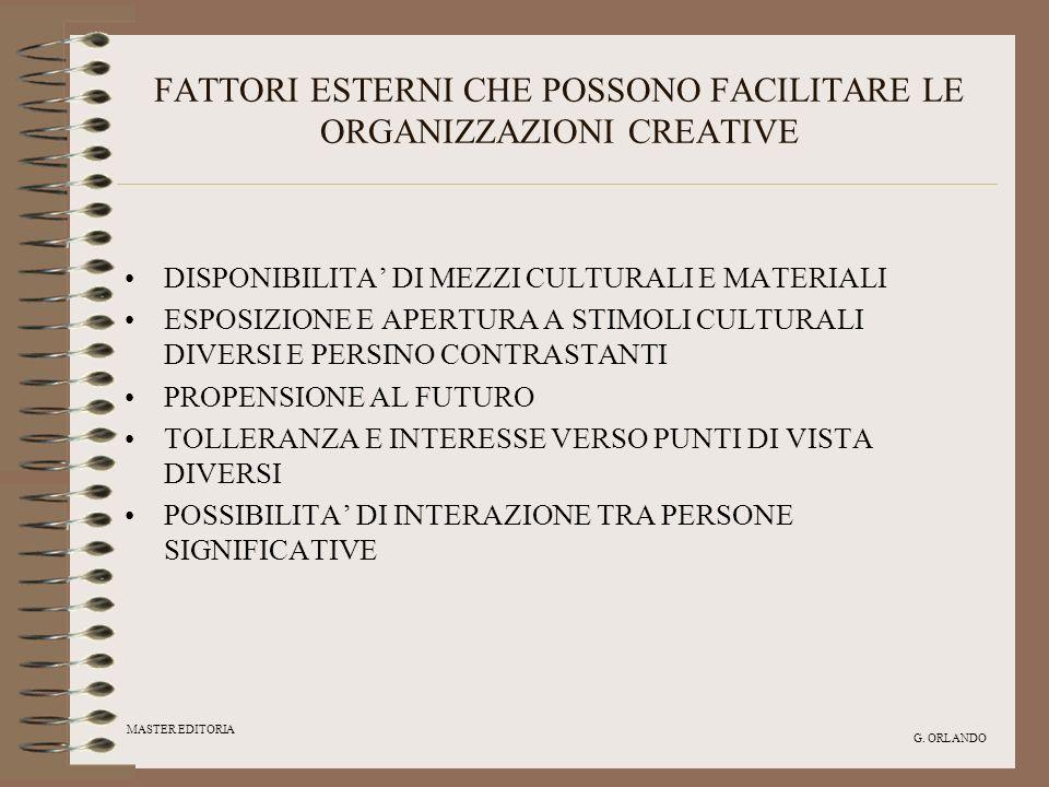 MASTER EDITORIA G. ORLANDO FATTORI ESTERNI CHE POSSONO FACILITARE LE ORGANIZZAZIONI CREATIVE DISPONIBILITA DI MEZZI CULTURALI E MATERIALI ESPOSIZIONE