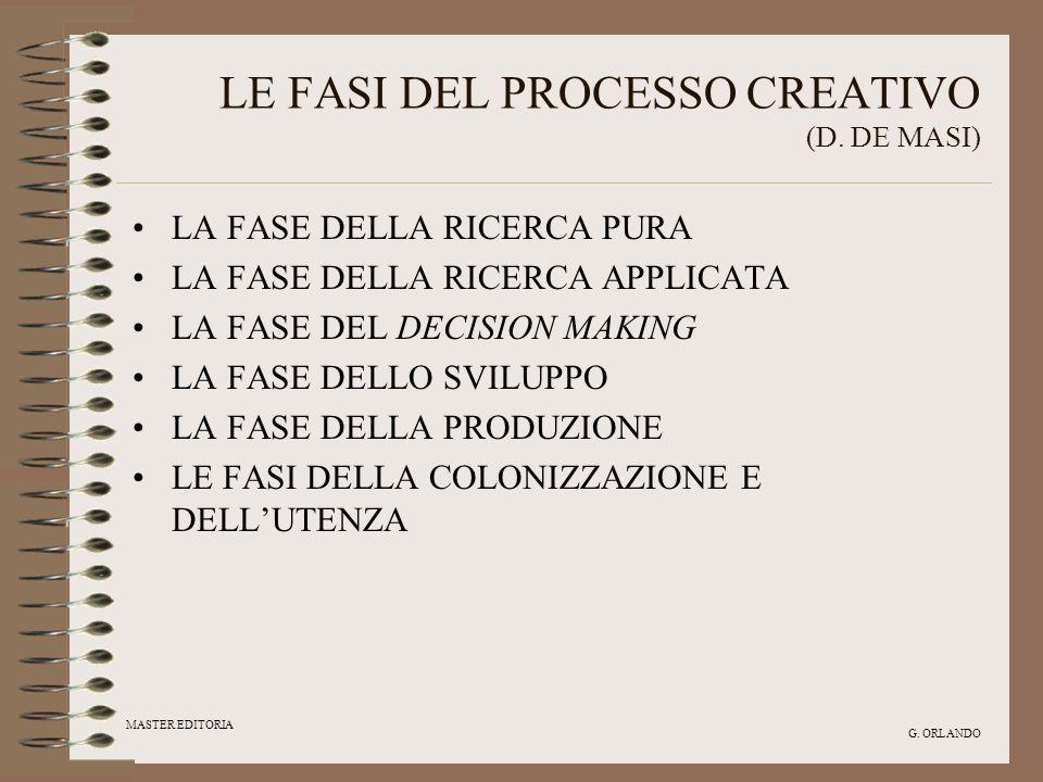 MASTER EDITORIA G. ORLANDO LE FASI DEL PROCESSO CREATIVO (D. DE MASI) LA FASE DELLA RICERCA PURA LA FASE DELLA RICERCA APPLICATA LA FASE DEL DECISION