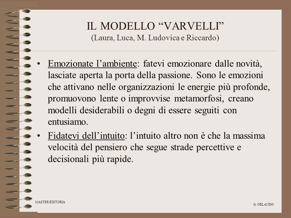 MASTER EDITORIA G. ORLANDO IL MODELLO VARVELLI (Laura, Luca, M. Ludovica e Riccardo) Emozionate lambiente: fatevi emozionare dalle novità, lasciate ap