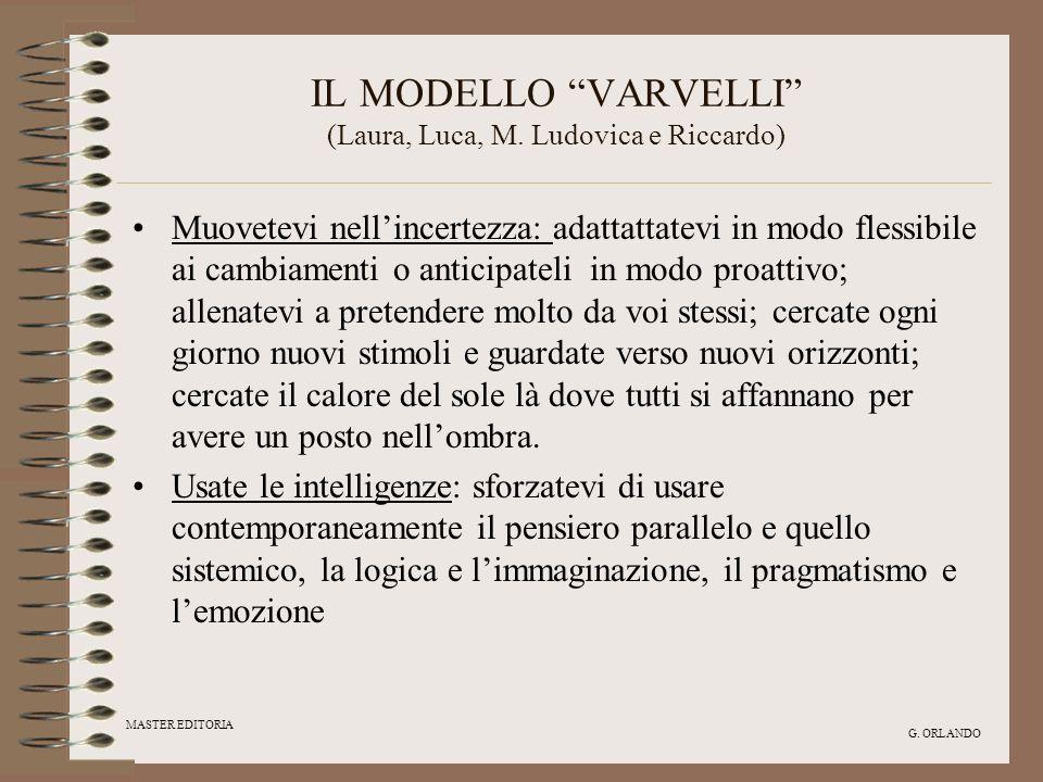 MASTER EDITORIA G. ORLANDO IL MODELLO VARVELLI (Laura, Luca, M. Ludovica e Riccardo) Muovetevi nellincertezza: adattattatevi in modo flessibile ai cam