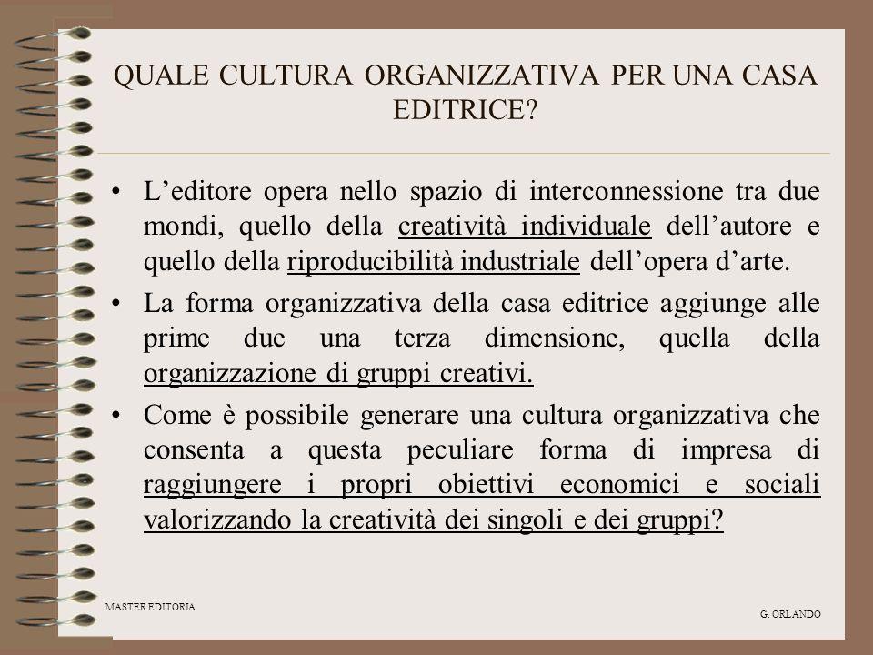 MASTER EDITORIA G.ORLANDO LE FASI DEL PROCESSO CREATIVO (D.