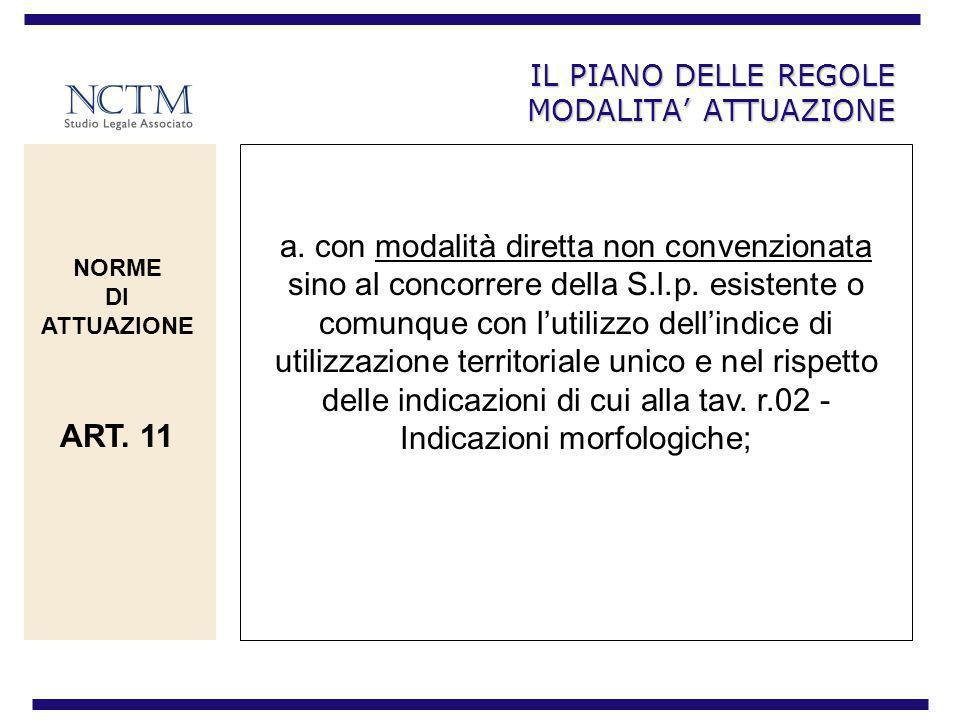IL PIANO DELLE REGOLE MODALITA ATTUAZIONE a. con modalità diretta non convenzionata sino al concorrere della S.l.p. esistente o comunque con lutilizzo